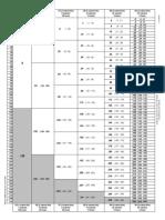238732894-VLSM-Subnetting-Chart.pdf