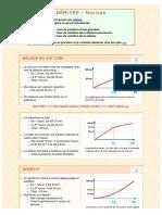 analyse - les dérivées pour débutant.pdf