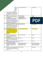 USP_HPLC_Packings-1.pdf