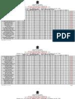 Cfs 1 2018 Opc01 Relacao Convocados c1 t1 1