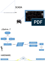 Introducción Sistema SCADA