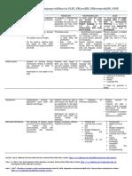 Compare and Contrast KLSR KBSR KSSR.docx