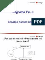 Diagraama FeC