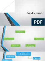 Conductismo Mapas