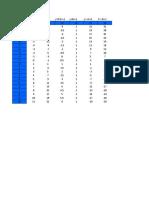 Actividad de organización y Jerarquizacion Matematicas 3 etapa 1