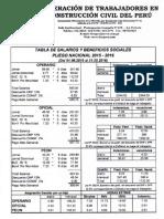 Tabla Salarial Construccion Civil 2015-2016