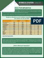 Informe de Coyuntura Obras Por Impuesto Marzo 2017