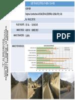 Resumen PMA - A Junio 2015