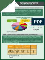 indicadores_economicos_regionales._ii_trimestre_2016.pdf