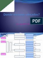 Plantilla MPC