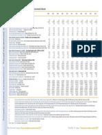Principales Indicadores Macroeconomicos Nicaragua 20006-2016