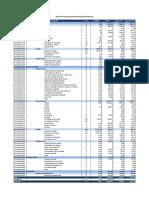 1. Presupuesto Proyecto Saynocca V2