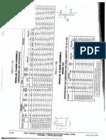 PFC Details