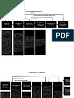 Fria Flow Chart 9 Voluntary Liquidation Involuntary Liquidation