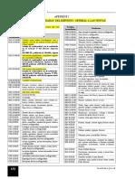 7.b IGV 2016 Apéndices I y II