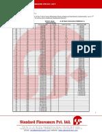 PTFE Standard Pricelist