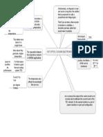 diagrama2pdf