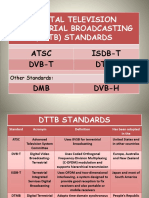 Digital TV Standards, Etc
