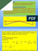 curvas  verticales.pptx