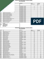59413838-Labour-Productivity-Chart-in-Uae.pdf