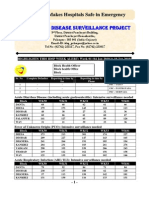P-Form Weekly Idsp Alert - Week 01 BANASKANTHA PALANPUR