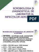 Infectii aerogene