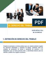 2 Unidad.- El Derecho Del Trabajo (1)