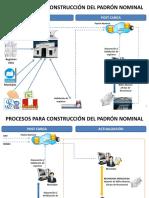 02.Flujo_Padrón_Nominal.pdf