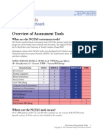 Assessment Tools Overview