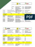 Comissionados 2017 - Governo de Sergipe
