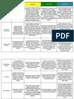 245427227-Cuadro-Funciones-Ejecutivas-Final.pdf