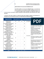 1a Retificacao - V Concurso Publico Para Servidores - Ata - Mpba - 06.09.2017