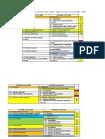 Correspondencia Entre La Norma ISO 14001