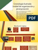 actividad linea del tiempo ciencias sociales etapa 2 organizacion y jerarquizacion