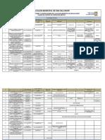 contrataciones_adquisiciones_2011