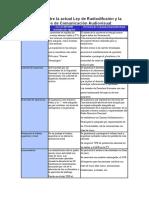 Comparacion leyes.pdf