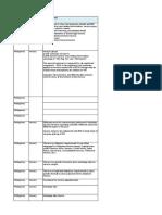 Requirement Summary Sheet