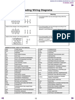mazda bt50 wl c & we c wiring diagram f198!30!05l12 | ignition ...  scribd