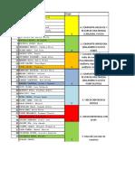 Cronograma de Exposicion Administracion de Redes