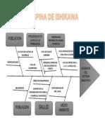 ESPINA DE ISHIKAWA.docx