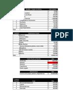 Analisis Financiero Tesis Falta La Evaluacion Financiera