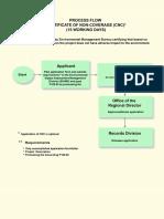 Certificate of Non-Coverage (1).pdf