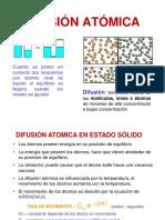 Unid_1-3_Difusión_atómica