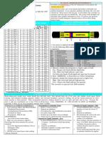AMMONIA Emergency Sheet