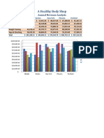 Lab1-1 a Healthy Body Shop Annual Revenue Analysis (1)