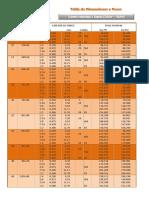 tuberia_helicoidal_22feb12.pdf