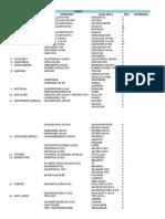 Daftar Obat Klinik Sawo Endah