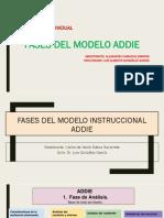 Compilación de Fases Del Modelo ADDIE