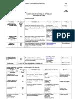 Planificare Ed. Antreprenoriala Unitati de Invatare Clasa a X-A