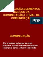 Comunicação ,Elementos Básicos Da Comunicação ,Formas de Comunicação ( Aula )